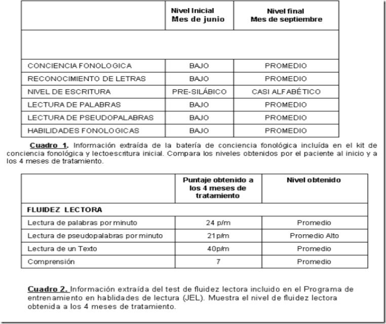 CASO NICOLAS: ESTIMULACION DE LA LECTOESCRITURA EN PRIMER GRADO ...